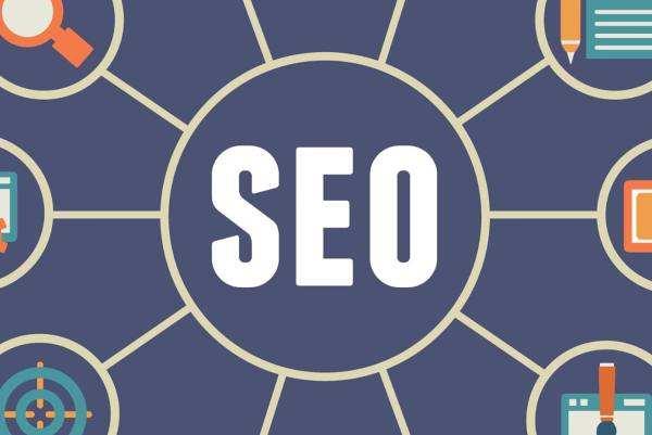 SEO基础知识:什么是内容营销?